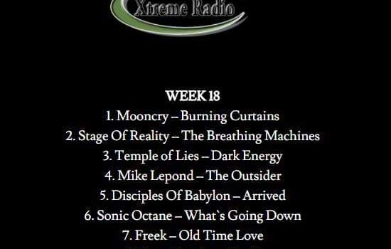 The Breathing Machines on top 10 again